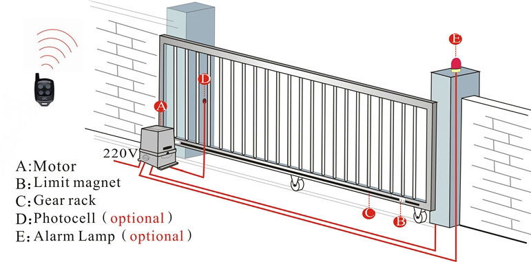 sliding gates automatic remote control sliding gate